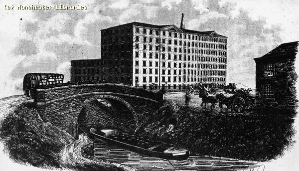 Figure 3: Mr Pollard's Cotton Twist Mill, Great Ancoats St, 1825