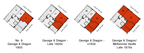 Figure 4 - The changing footprint and street numbers of the George & Dragon.